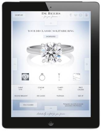 de beers diamond jewelers' Think diamonds, and one name instantly springs to mind de beers is for many  the quintessential diamond jeweller, melding its rich history and traditions with.